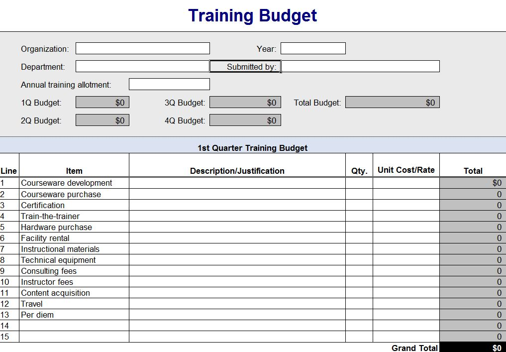 training budget spreadsheet