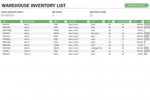 Warehouse Inventory Control
