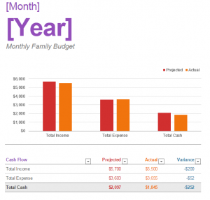 2015 Monthly Budget