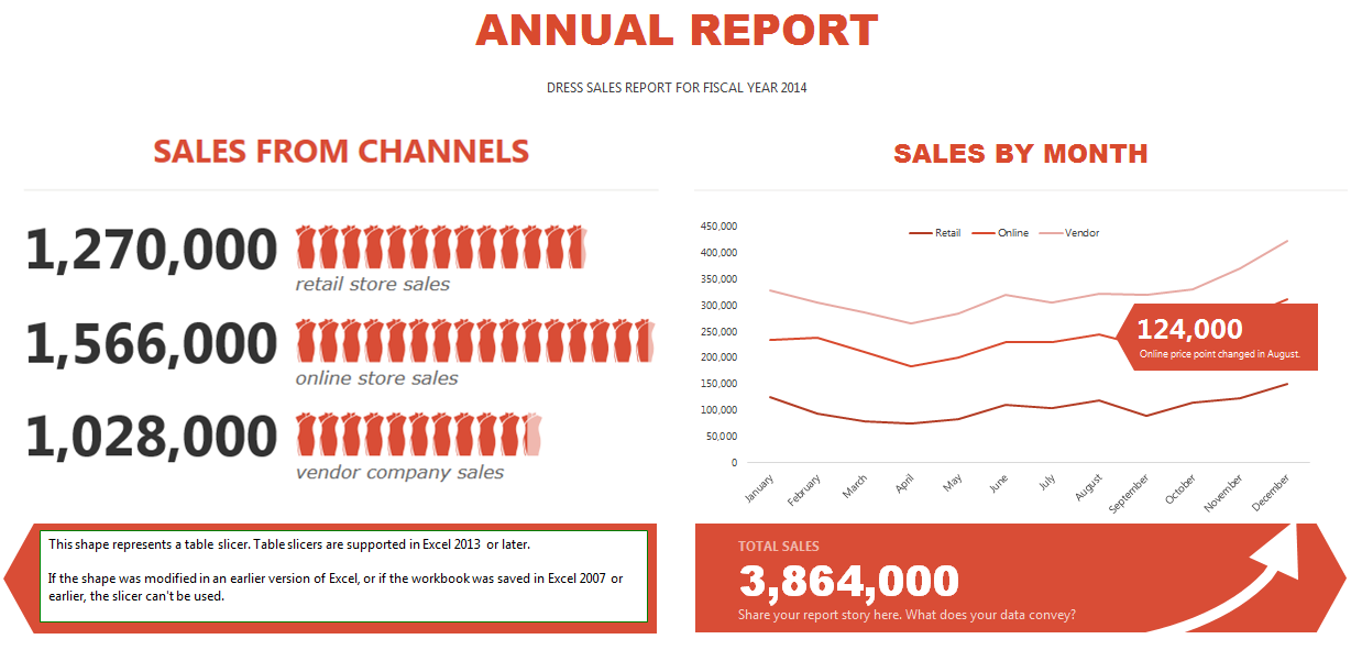 Annual sales report template for Yearly sales forecast template