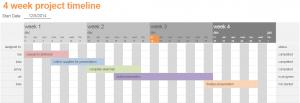 Excel Four Week Timeline