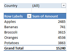 Create a Pivot Table in Excel
