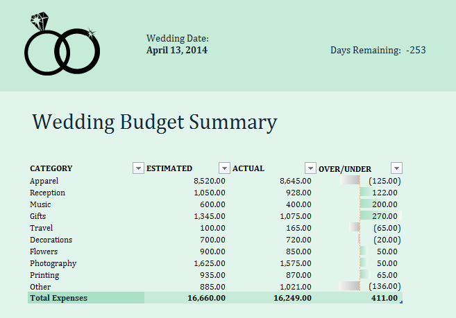 Comprehensive Wedding Budget Template