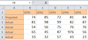 Creating Charts in Excel