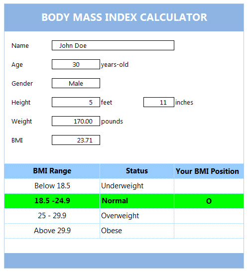 Fat Calculator Body 5