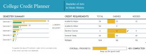Excel College Credit Planner
