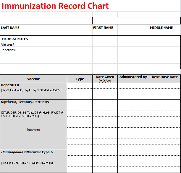 graphic about Immunization Cards Printable referred to as Immunization History Chart