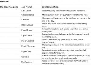 Primary Student Classroom Jobs