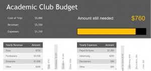 academic-club-budget-template