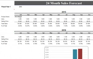 Forecasting Excel Template from myexceltemplates.com
