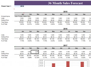 Excel Forecasting Templates | Excel Sales Forecast Template