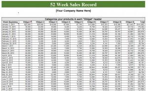 52-Week-Sales-Log
