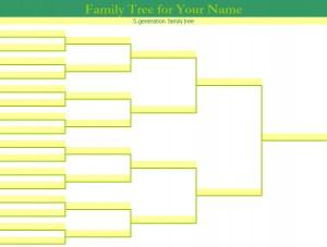 Multi-Option-Family-Tree