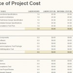 Project-Management-Budget-Template