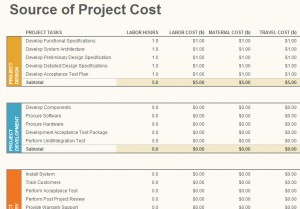 Project Management Budget Template - My Excel Templates