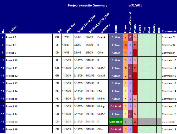 project management portfolio my excel templates