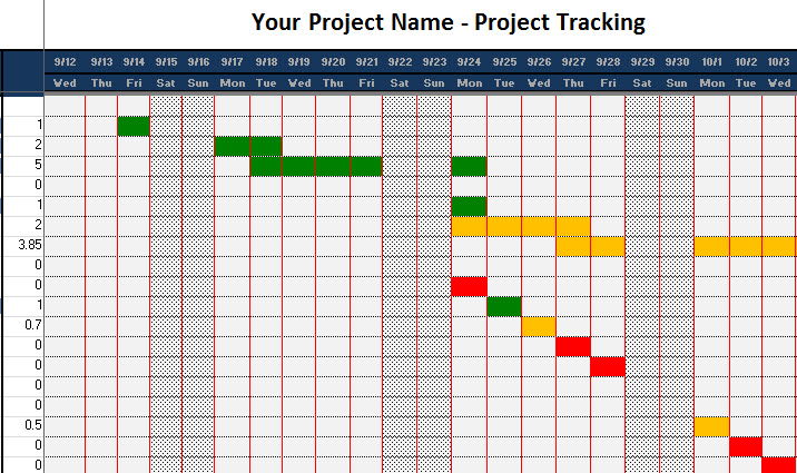Free project cost tracking template excel proposal for Progress chart excel template