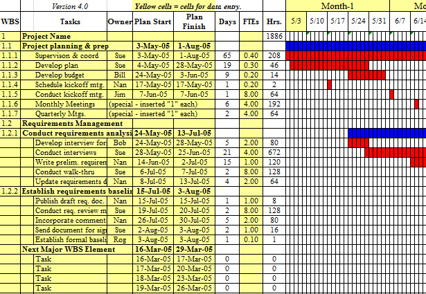 Project management scheduling template my excel templates for Project forecasting template