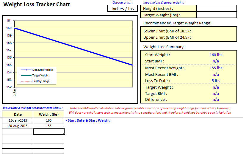 Weight Loss Tracker Chart - My Excel Templates