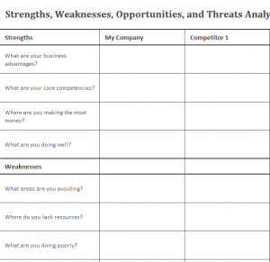 Business-Swot-Analysis-Chart