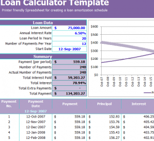 Loan Calculator Template