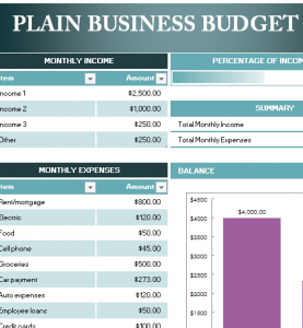 Plain personal budget my excel templates if you want to start taking control of your finances the budget template is here to guide you through all the important topics in a nice clean sheet to maxwellsz