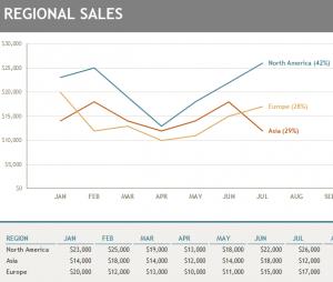 Regional-Sales-Chart
