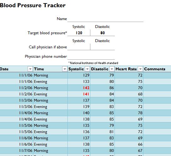 simple blood pressure tracker