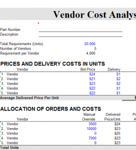 Vendor cost analysis chart my excel templates vendor cost analysis chart accmission Image collections