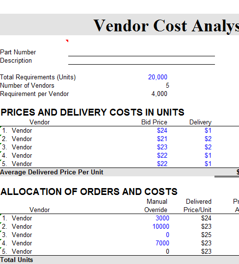 Vendor Cost Analysis Chart My Excel Templates
