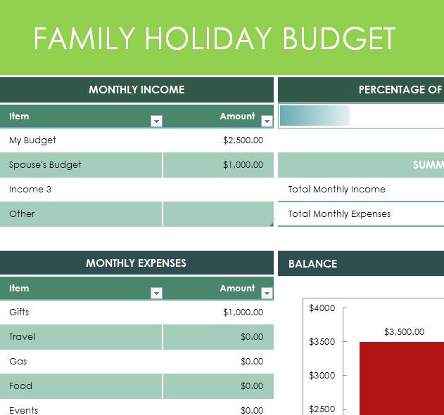 family holiday budget
