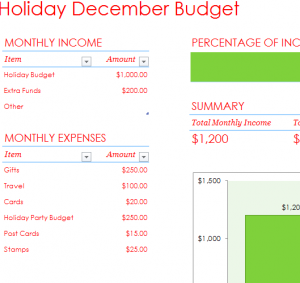 Holiday December Budget