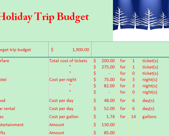 Holiday Travel Budget My Excel Templates
