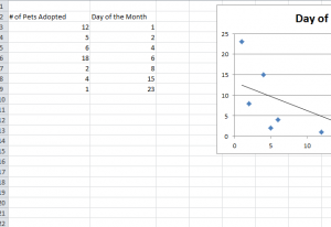 Creating a Trend Line in Excel