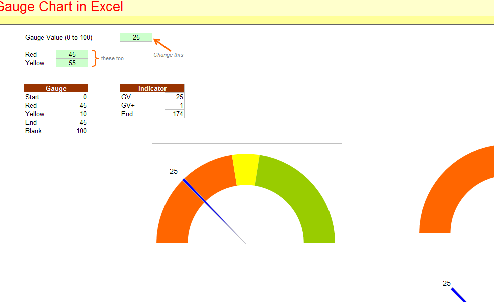 How to make a gauge chart in excel my excel templates for Excel speedometer template download