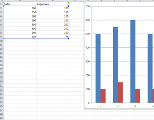 Moving and Resizing Charts in Excel
