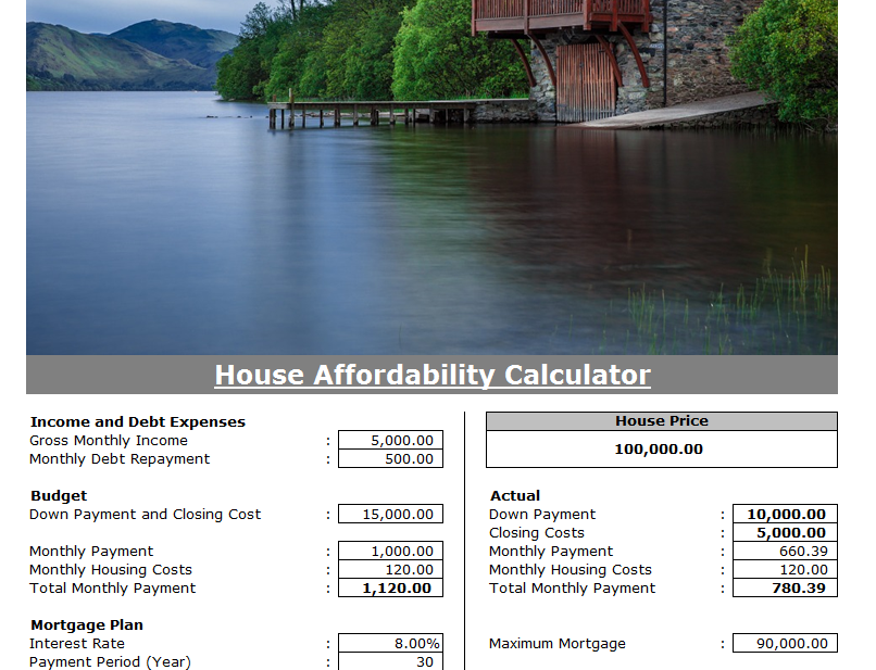 Home Affordability Calculator My Excel Templates