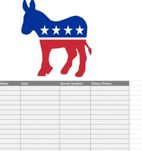 Democrat Poll Tracker
