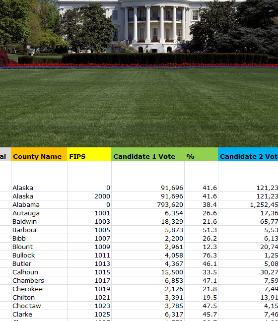 Election Polling Tracker My Excel Templates