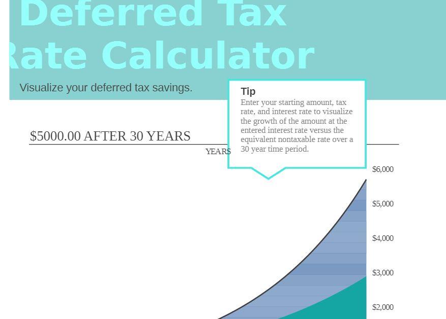 deferred tax rate calculator