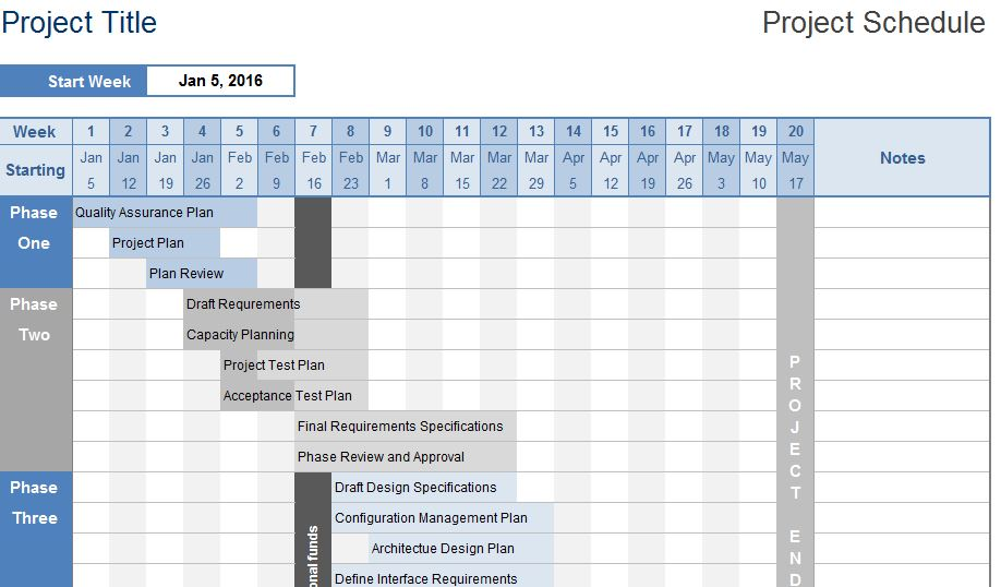 business project timeline sheet my excel templates. Black Bedroom Furniture Sets. Home Design Ideas