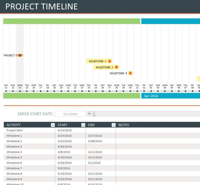 excel project timeline Download the free project timeline template use this free template to create your own timeline sheet to organize your next goal/project.