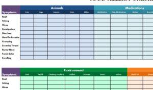 ME-Food-Allergy-Checklist