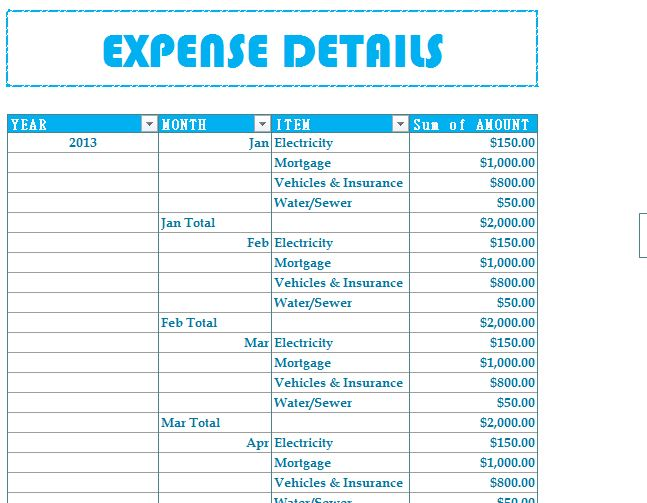 household budget expenses