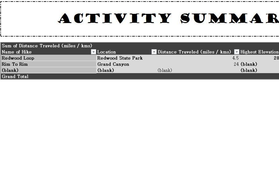 outdoor recreation list