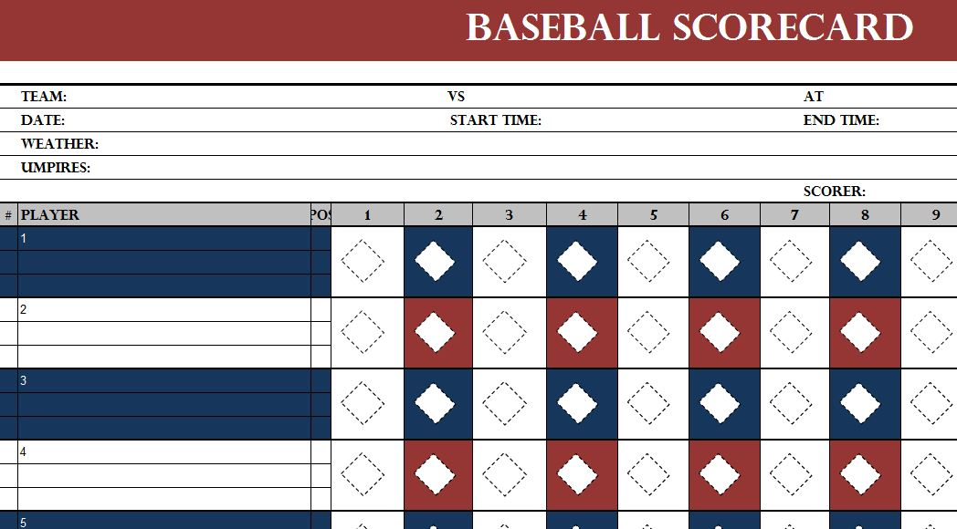 baseball scorecard template