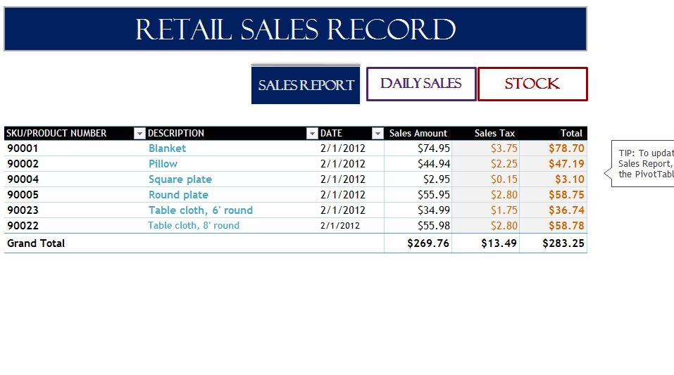 retail sales record
