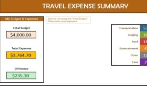 Travel Expense Calculator