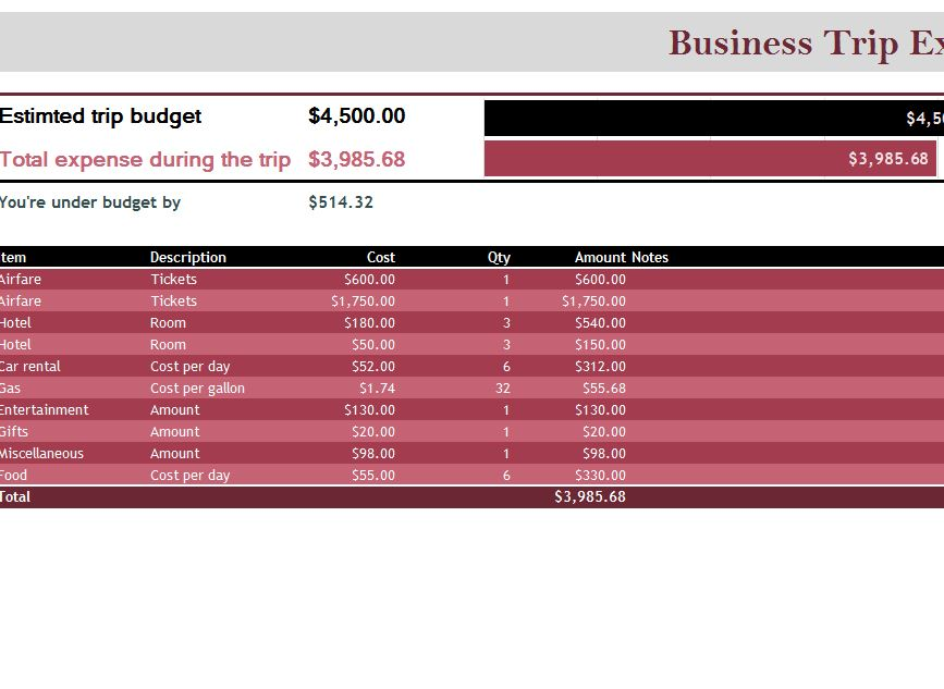 Business trip expenses sheet my excel templates for Business trip expenses template
