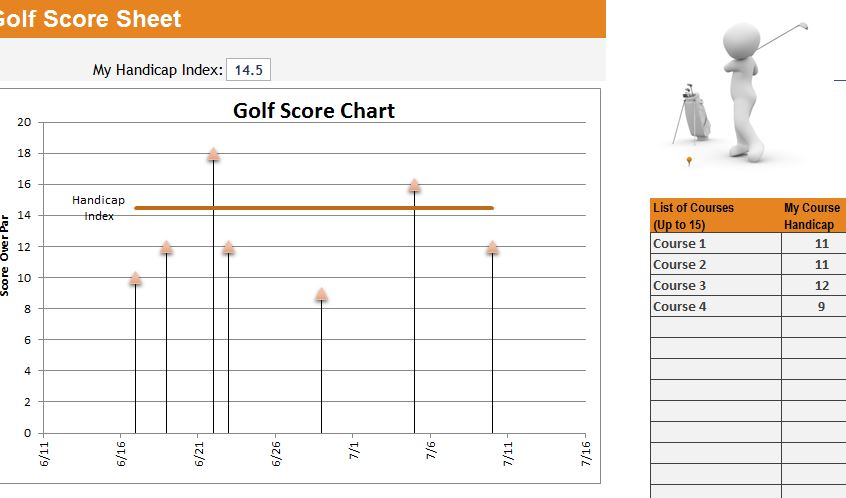 golf score tracker template